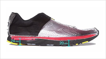 b6b7374f106f3f Learning Center  Running Shoe Stack Height