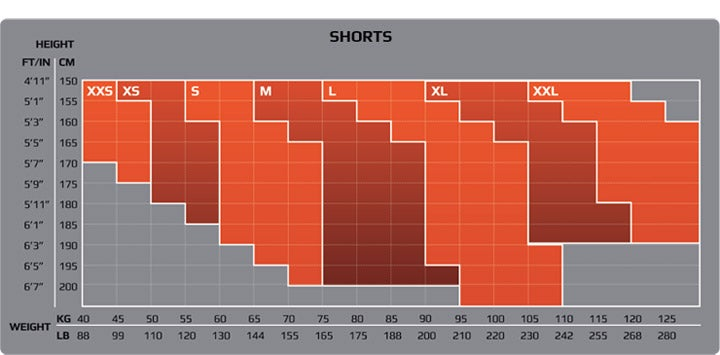 Size Charts Define Body Measurements Not Of The Garment Are In Inches