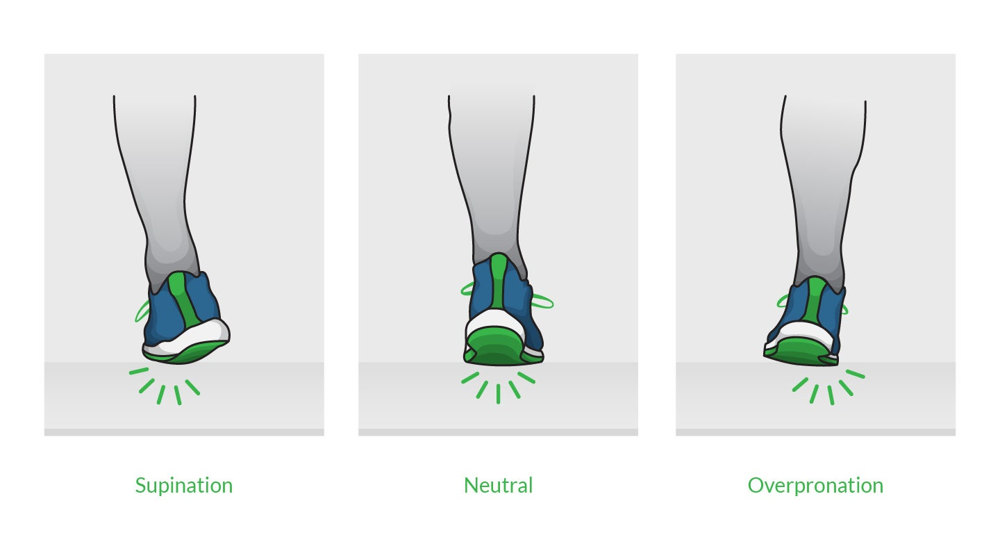 Asics Pronation Chart