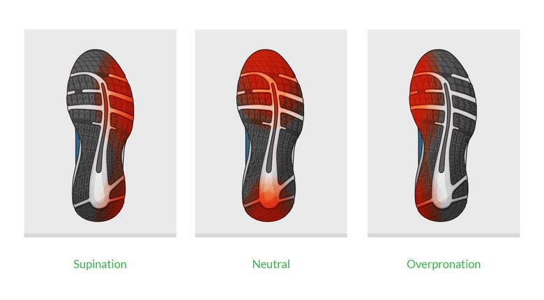 The wear test can help you determine your level of pronation 1ae394be38
